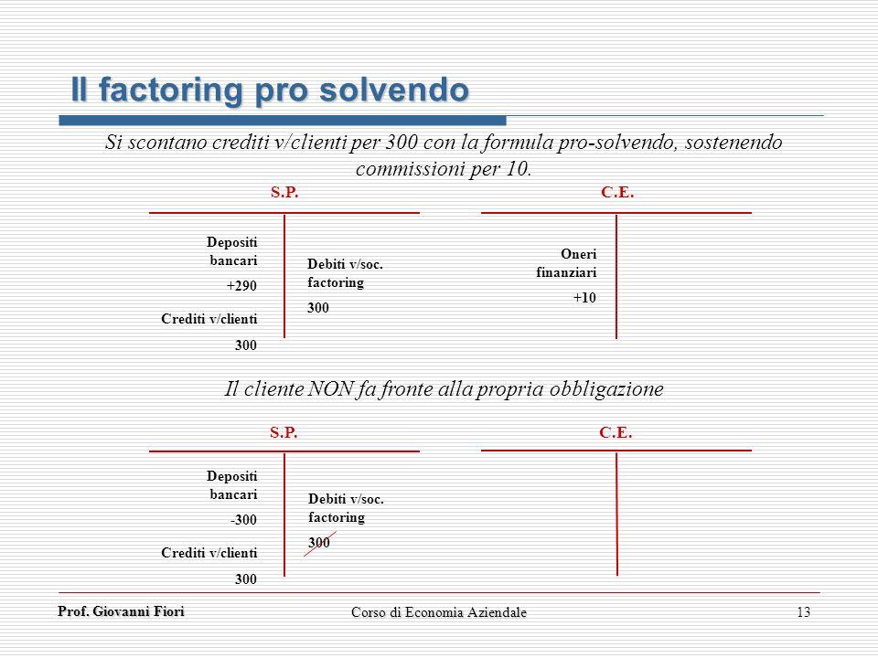 Prof. Giovanni Fiori 13 S.P. C.E. S.P. C.E. Il factoring pro solvendo Si scontano crediti v/clienti per 300 con la formula pro-solvendo, sostenendo co