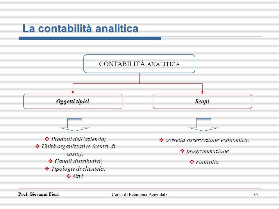 Prof. Giovanni Fiori Corso di Economia Aziendale136 La contabilità analitica corretta osservazione economica: corretta osservazione economica: program