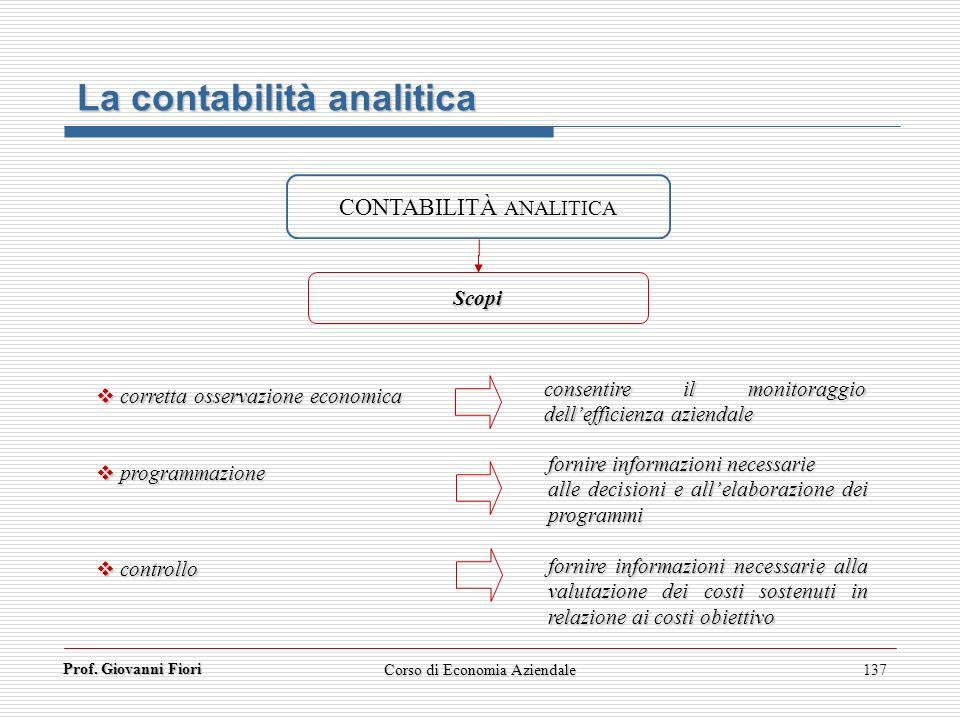 Prof. Giovanni Fiori Corso di Economia Aziendale137 La contabilità analitica corretta osservazione economica corretta osservazione economica programma