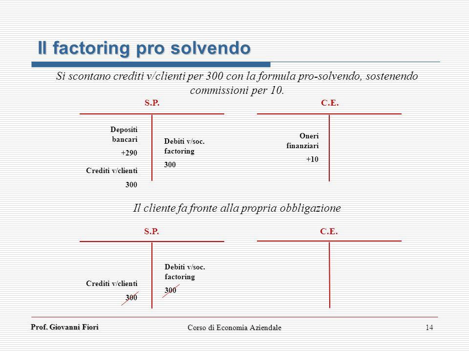 Prof. Giovanni Fiori 14 S.P. C.E. S.P. C.E. Il factoring pro solvendo Si scontano crediti v/clienti per 300 con la formula pro-solvendo, sostenendo co
