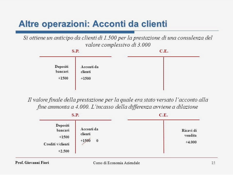 Prof. Giovanni Fiori 15 Altre operazioni: Acconti da clienti S.P. C.E. S.P. C.E. Depositi bancari +1500 Acconti da clienti +1500 Il valore finale dell