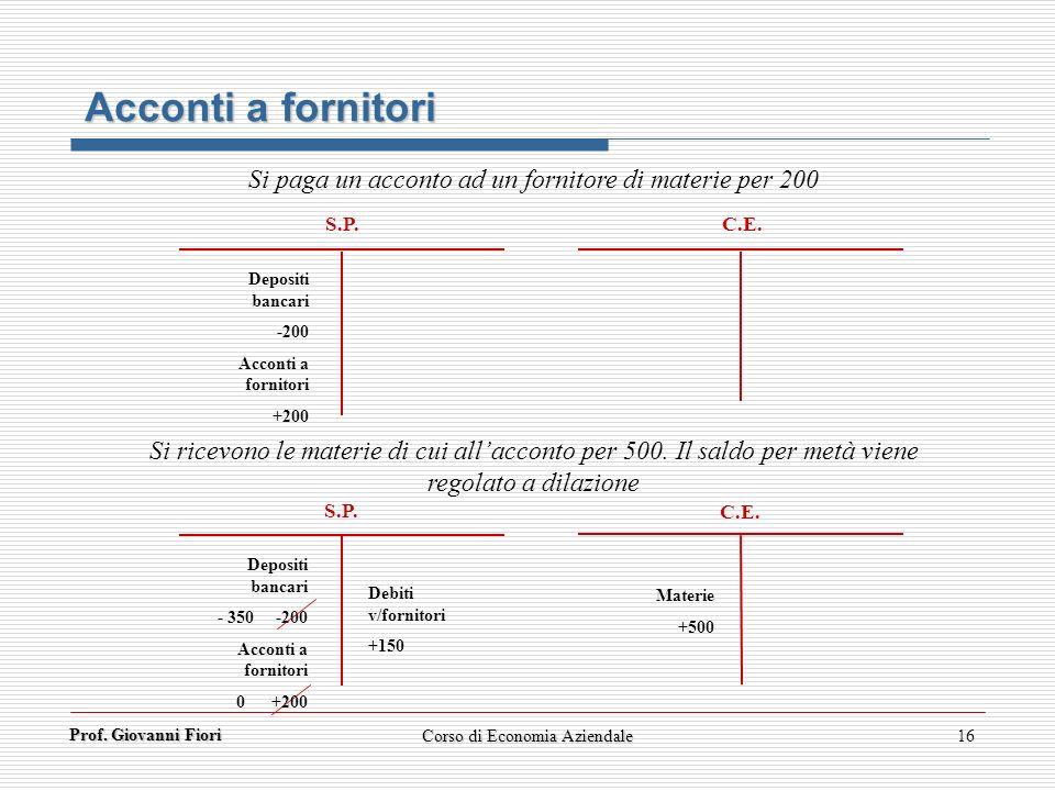 Prof. Giovanni Fiori 16 Acconti a fornitori S.P. C.E. S.P. C.E. Depositi bancari -200 Acconti a fornitori +200 Si ricevono le materie di cui allaccont