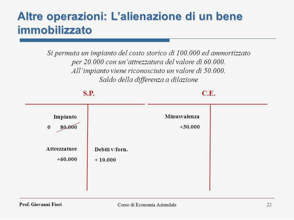 Prof. Giovanni Fiori 22 Si permuta un impianto del costo storico di 100.000 ed ammortizzato per 20.000 con unattrezzatura del valore di 60.000. Allimp