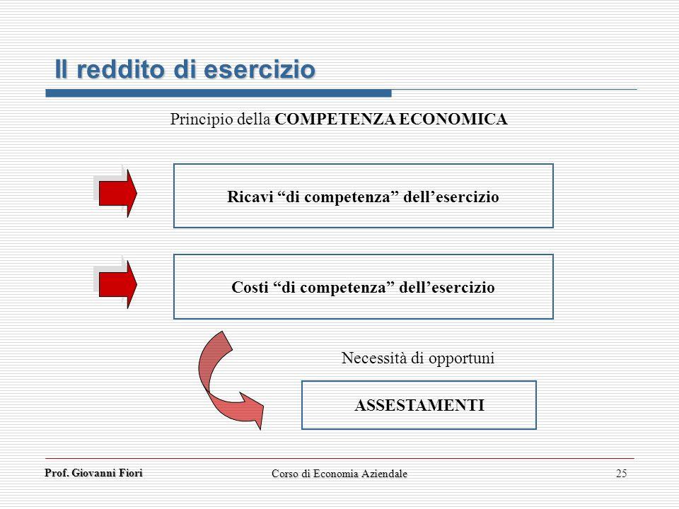 Prof. Giovanni Fiori 25 ASSESTAMENTI Principio della COMPETENZA ECONOMICA Ricavi di competenza dellesercizio Costi di competenza dellesercizio Necessi