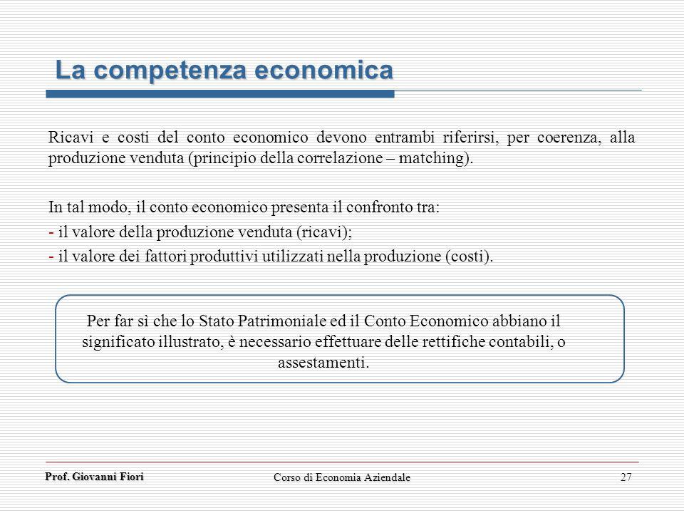 Corso di Economia Aziendale27 Ricavi e costi del conto economico devono entrambi riferirsi, per coerenza, alla produzione venduta (principio della cor