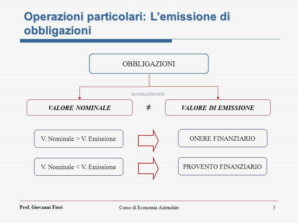 Prof. Giovanni Fiori 3 OBBLIGAZIONI VALORE NOMINALE VALORE DI EMISSIONE ONERE FINANZIARIO PROVENTO FINANZIARIO V. Nominale > V. Emissione V. Nominale