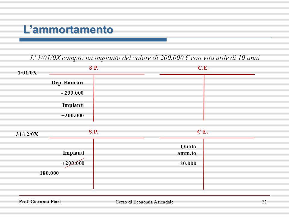 Prof. Giovanni Fiori 31 Lammortamento L 1/01/0X compro un impianto del valore di 200.000 con vita utile di 10 anni 1/01/0X 31/12/0X S.P. C.E. Dep. Ban