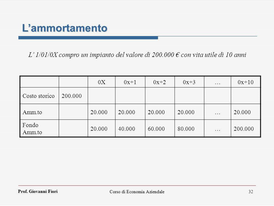 Prof. Giovanni Fiori 32 Lammortamento L 1/01/0X compro un impianto del valore di 200.000 con vita utile di 10 anni 0X0x+10x+20x+3…0x+10 Costo storico2
