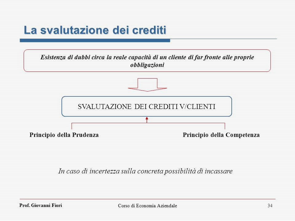 Prof. Giovanni Fiori 34 La svalutazione dei crediti Esistenza di dubbi circa la reale capacità di un cliente di far fronte alle proprie obbligazioni S