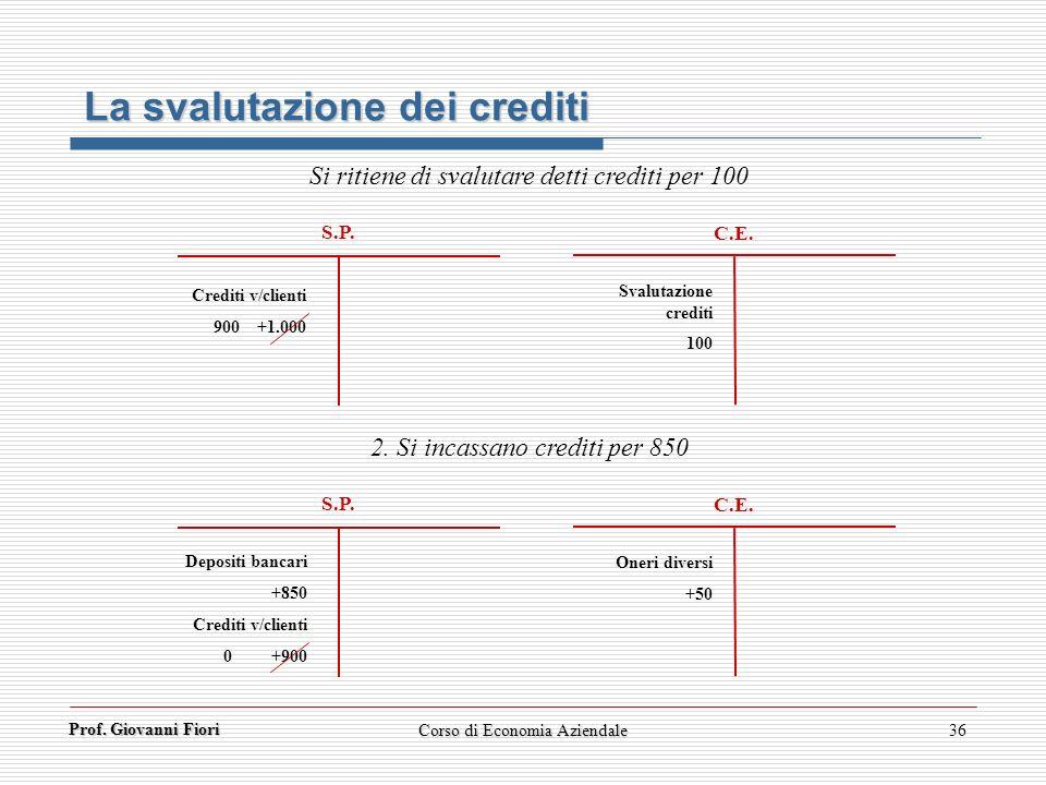 Prof. Giovanni Fiori 36 S.P. C.E. La svalutazione dei crediti Si ritiene di svalutare detti crediti per 100 Crediti v/clienti 900 +1.000 Svalutazione