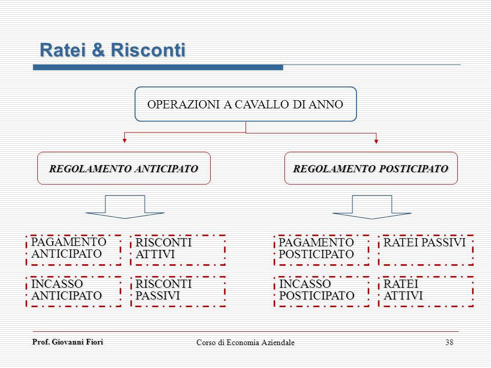 Prof. Giovanni Fiori 38 Ratei & Risconti OPERAZIONI A CAVALLO DI ANNO REGOLAMENTO ANTICIPATO REGOLAMENTO POSTICIPATO PAGAMENTO ANTICIPATO INCASSO ANTI