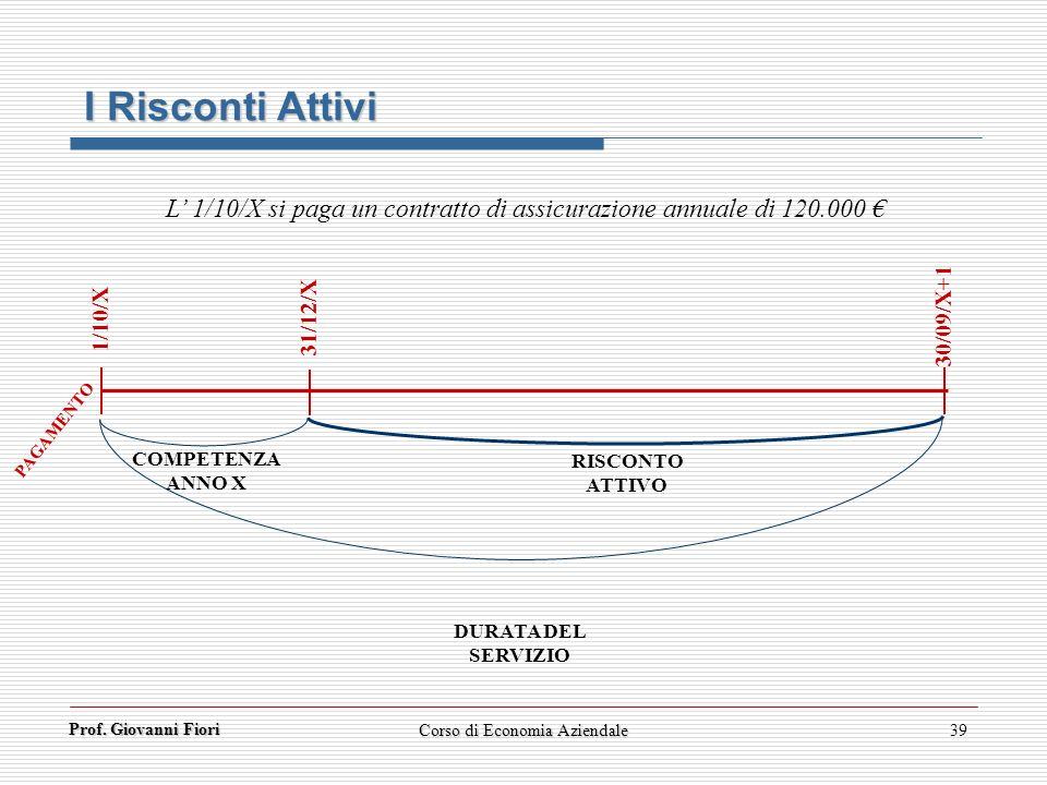 Prof. Giovanni Fiori 39 I Risconti Attivi L 1/10/X si paga un contratto di assicurazione annuale di 120.000 1/10/X 30/09/X+1 31/12/X COMPETENZA ANNO X