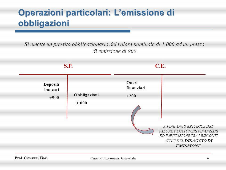 Prof. Giovanni Fiori 4 Si emette un prestito obbligazionario del valore nominale di 1.000 ad un prezzo di emissione di 900 Operazioni particolari: Lem