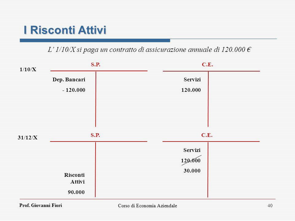 Prof. Giovanni Fiori 40 I Risconti Attivi L 1/10/X si paga un contratto di assicurazione annuale di 120.000 1/10/X 31/12/X S.P. C.E. Dep. Bancari - 12