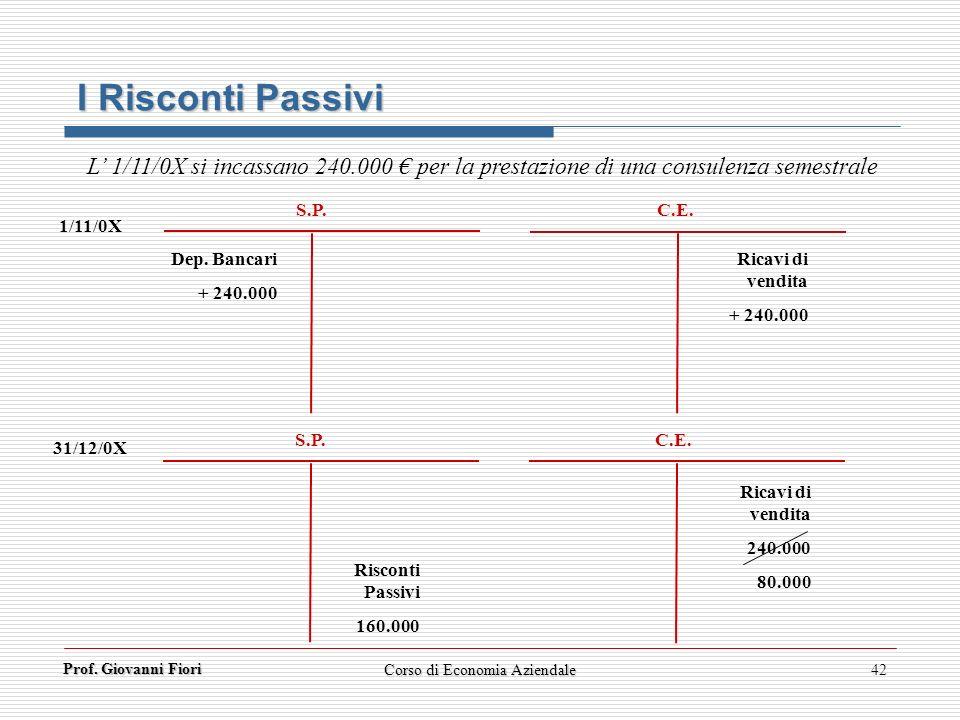 Prof. Giovanni Fiori 42 I Risconti Passivi L 1/11/0X si incassano 240.000 per la prestazione di una consulenza semestrale 1/11/0X 31/12/0X S.P. C.E. D