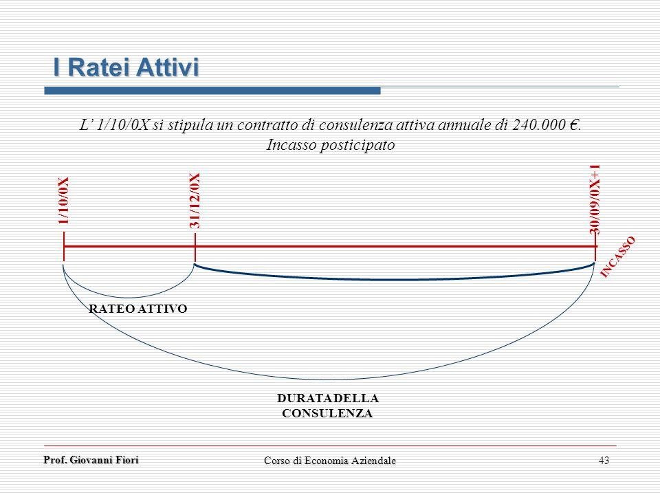 Prof. Giovanni Fiori 43 I Ratei Attivi L 1/10/0X si stipula un contratto di consulenza attiva annuale di 240.000. Incasso posticipato 1/10/0X 30/09/0X