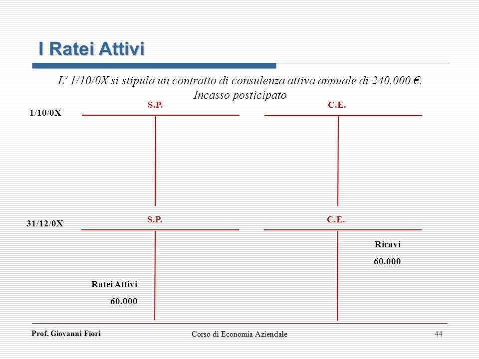 Prof. Giovanni Fiori 44 I Ratei Attivi 1/10/0X 31/12/0X S.P. C.E. S.P. C.E. Ratei Attivi 60.000 Ricavi 60.000 L 1/10/0X si stipula un contratto di con