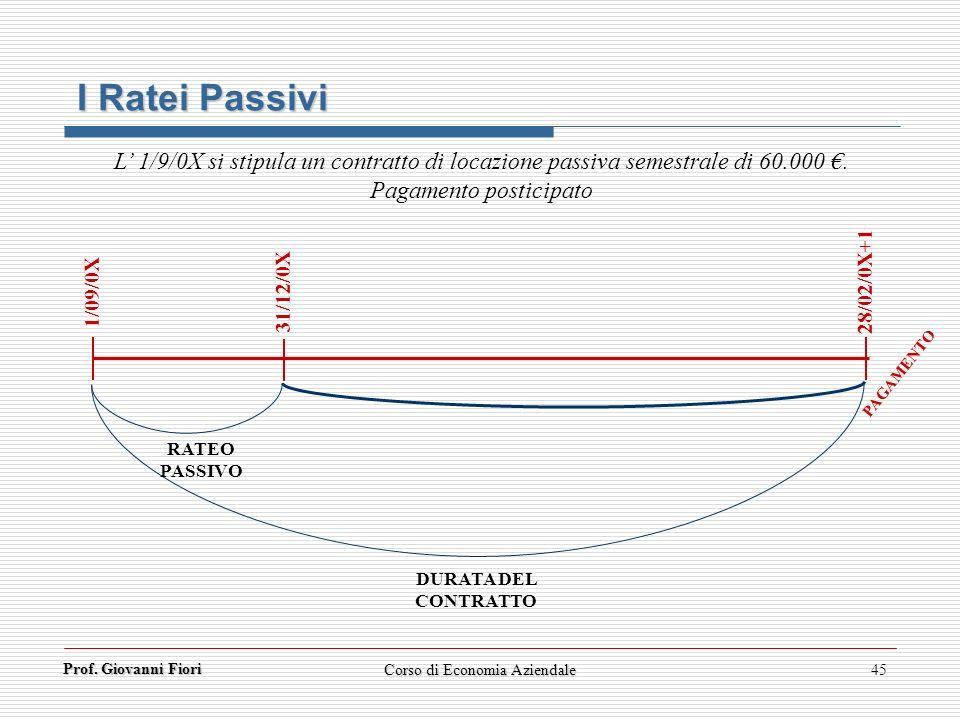 Prof. Giovanni Fiori 45 I Ratei Passivi L 1/9/0X si stipula un contratto di locazione passiva semestrale di 60.000. Pagamento posticipato 1/09/0X 28/0
