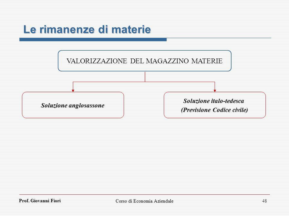 Prof. Giovanni Fiori 48 Le rimanenze di materie VALORIZZAZIONE DEL MAGAZZINO MATERIE Soluzione anglosassone Soluzione italo-tedesca (Previsione Codice