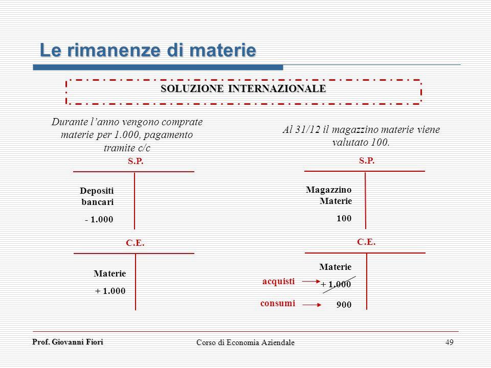 Prof. Giovanni Fiori 49 Le rimanenze di materie S.P. Durante lanno vengono comprate materie per 1.000, pagamento tramite c/c Depositi bancari - 1.000