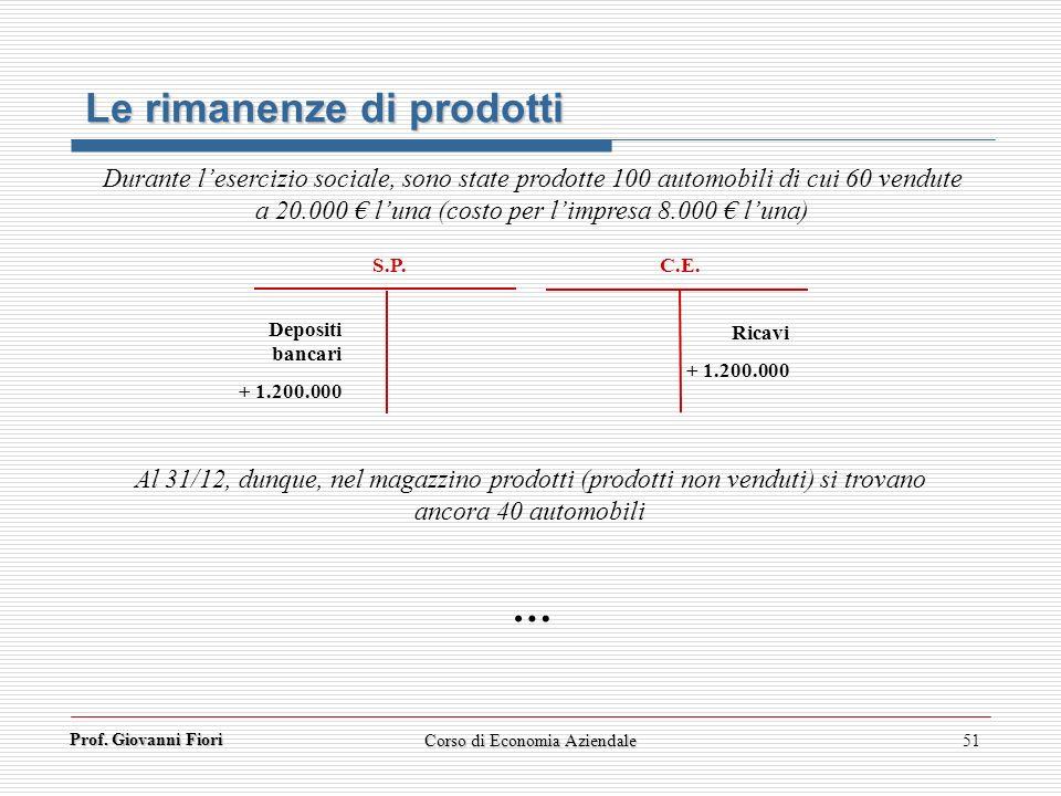 Prof. Giovanni Fiori 51 Le rimanenze di prodotti S.P. C.E. Durante lesercizio sociale, sono state prodotte 100 automobili di cui 60 vendute a 20.000 l