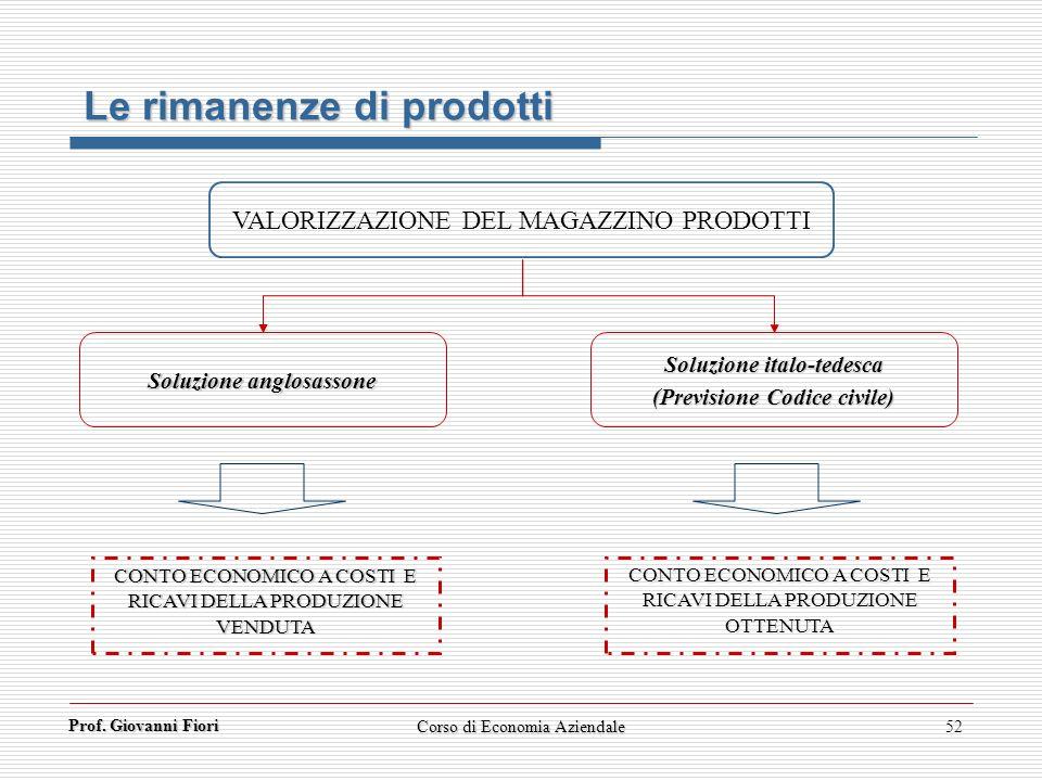 Prof. Giovanni Fiori 52 VALORIZZAZIONE DEL MAGAZZINO PRODOTTI Soluzione anglosassone Soluzione italo-tedesca (Previsione Codice civile) CONTO ECONOMIC
