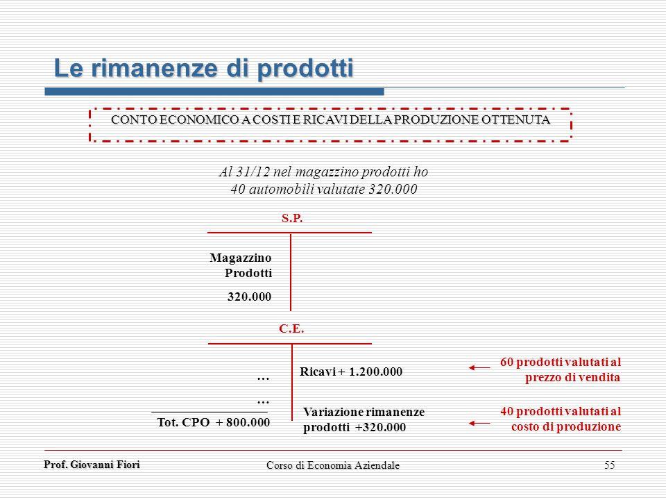 Prof. Giovanni Fiori 55 CONTO ECONOMICO A COSTI E RICAVI DELLA PRODUZIONE OTTENUTA Le rimanenze di prodotti Al 31/12 nel magazzino prodotti ho 40 auto