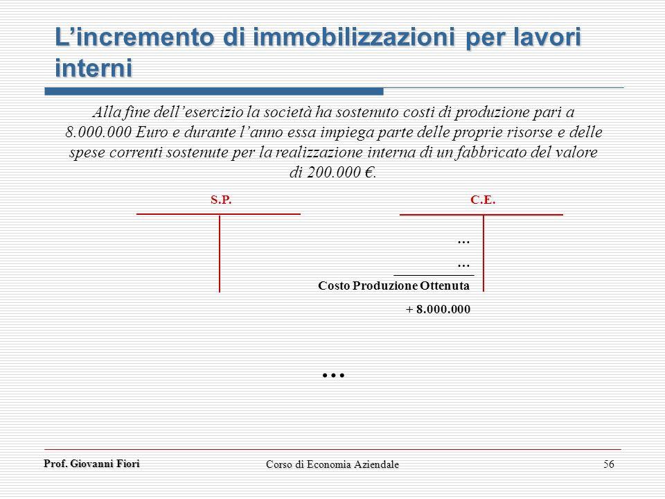 Prof. Giovanni Fiori 56 Lincremento di immobilizzazioni per lavori interni S.P. C.E. Alla fine dellesercizio la società ha sostenuto costi di produzio