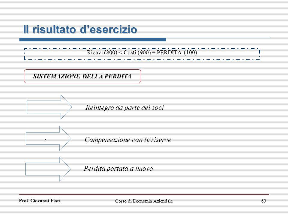 Prof. Giovanni Fiori 69 Il risultato desercizio SISTEMAZIONE DELLA PERDITA Reintegro da parte dei soci Compensazione con le riserve Perdita portata a