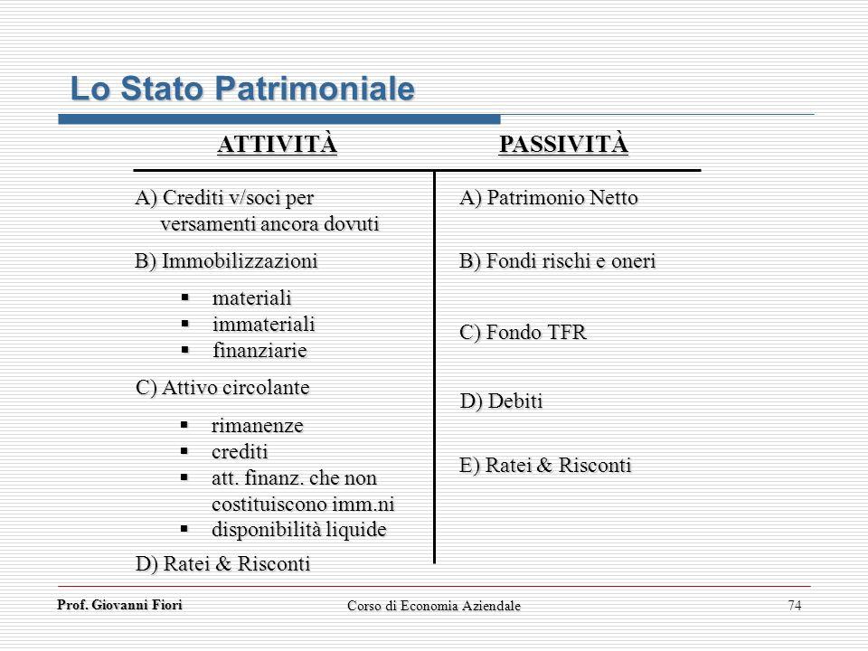 Prof. Giovanni Fiori Corso di Economia Aziendale74 A) Crediti v/soci per versamenti ancora dovuti ATTIVITÀPASSIVITÀ Lo Stato Patrimoniale B) Immobiliz