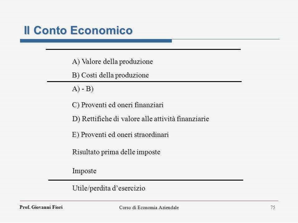 Prof. Giovanni Fiori Corso di Economia Aziendale75 Il Conto Economico A) Valore della produzione B) Costi della produzione C) Proventi ed oneri finanz