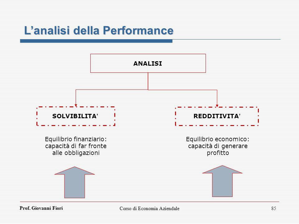 ANALISI SOLVIBILITA REDDITIVITA Equilibrio finanziario: capacità di far fronte alle obbligazioni Equilibrio economico: capacità di generare profitto C