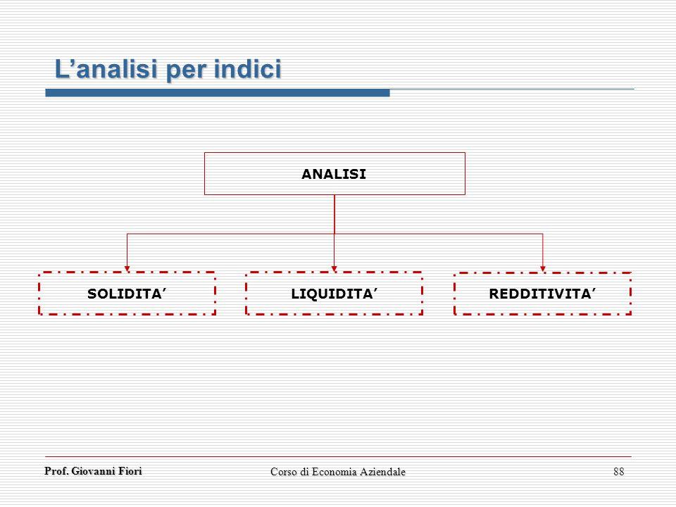 Prof. Giovanni Fiori Corso di Economia Aziendale88 Lanalisi per indici ANALISI SOLIDITA LIQUIDITA REDDITIVITA