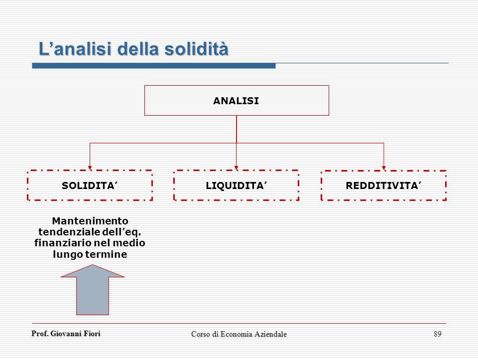 Prof. Giovanni Fiori Corso di Economia Aziendale89 Lanalisi della solidità ANALISI SOLIDITA LIQUIDITA REDDITIVITA Mantenimento tendenziale delleq. fin