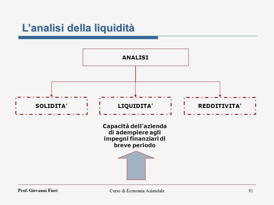 Prof. Giovanni Fiori Corso di Economia Aziendale91 Lanalisi della liquidità ANALISI SOLIDITA LIQUIDITA REDDITIVITA Capacità dellazienda di adempiere a