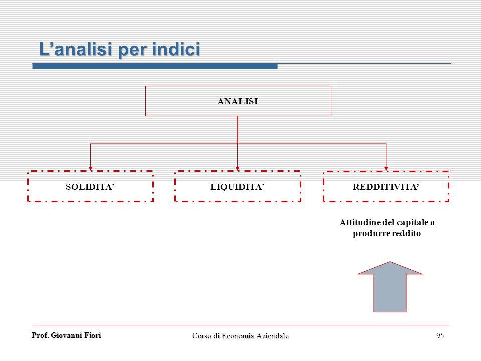 Prof. Giovanni Fiori Corso di Economia Aziendale95 Lanalisi per indici ANALISI SOLIDITA LIQUIDITA REDDITIVITA Attitudine del capitale a produrre reddi
