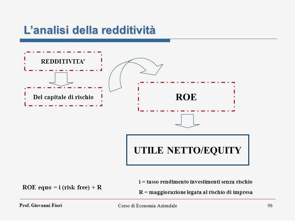 Prof. Giovanni Fiori Corso di Economia Aziendale96 Lanalisi della redditività REDDITIVITA Del capitale di rischio ROE ROE equo = i (risk free) + R UTI