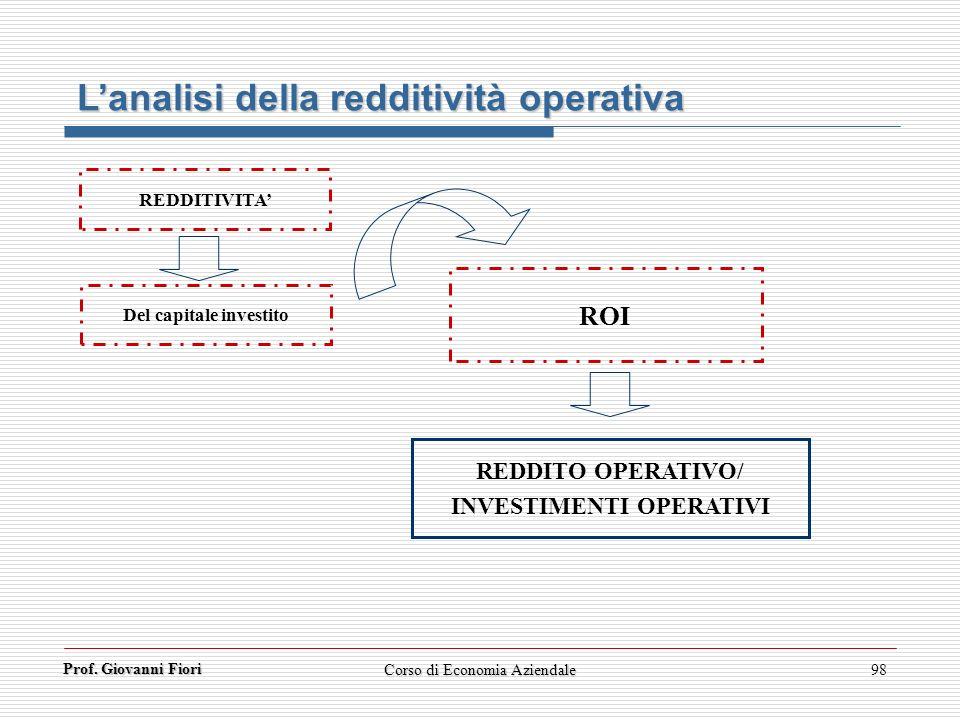 Prof. Giovanni Fiori Corso di Economia Aziendale98 Lanalisi della redditività operativa REDDITIVITA Del capitale investito ROI REDDITO OPERATIVO/ INVE