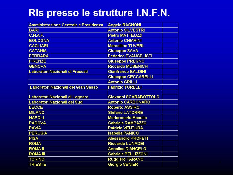 1 Rls presso le strutture I.N.F.N.