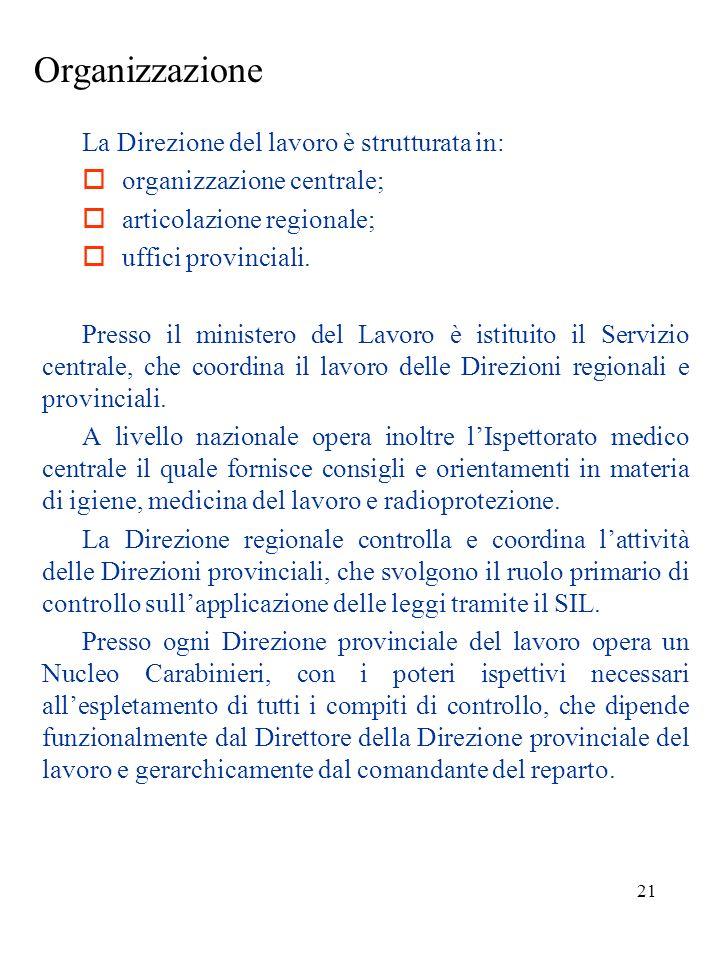 20 DIREZIONE PROVINCIALE DEL LAVORO (Servizio ispezioni) La Direzione provinciale del lavoro è un ufficio periferico del ministero del Lavoro che ha i