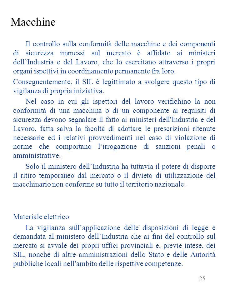 24 Vigilanza Il SIL può esercitare unattività di vigilanza sullapplicazione della legislazione in materia di sicurezza nelle seguenti attività lavorat