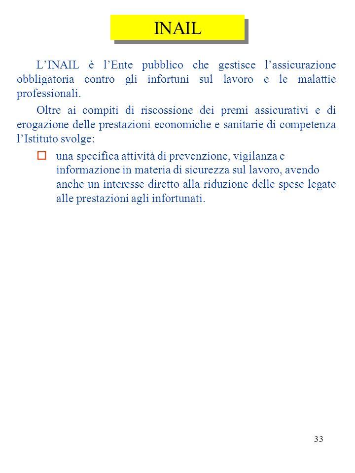 32 Attività di vigilanza Il personale appartenente al Corpo Nazionale dei VVF è organo di vigilanza sullapplicazione della legge in materia di antince