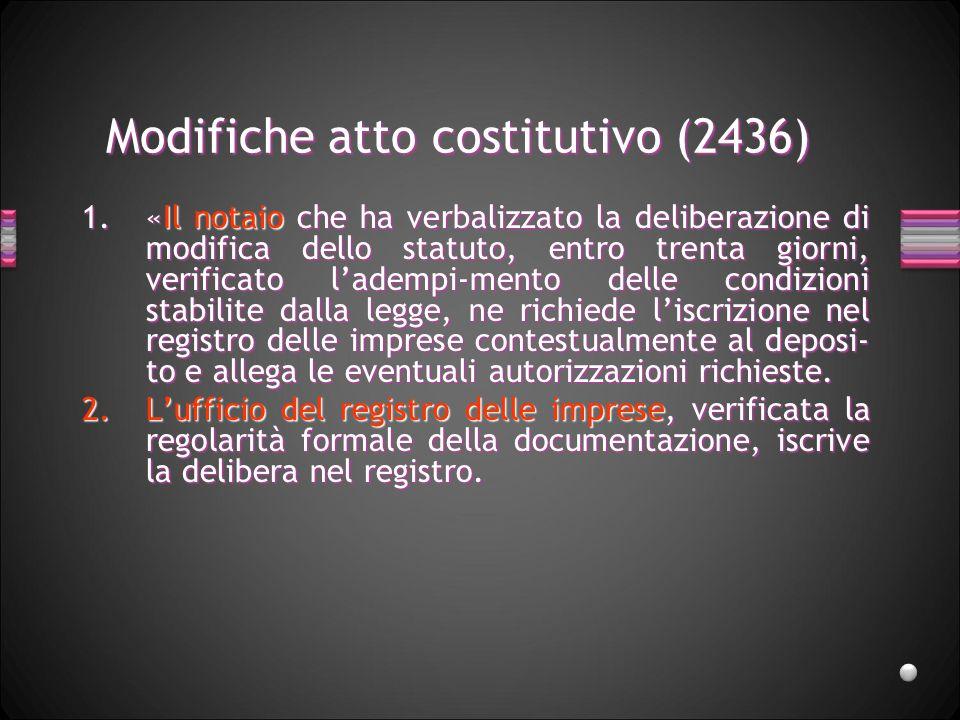 Modifiche atto costitutivo (2436) 1.«Il notaio che ha verbalizzato la deliberazione di modifica dello statuto, entro trenta giorni, verificato ladempi