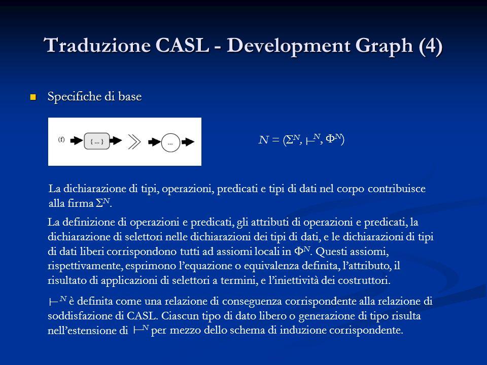 Traduzione CASL - Development Graph (4) Specifiche di base Specifiche di base La dichiarazione di tipi, operazioni, predicati e tipi di dati nel corpo contribuisce alla firma N.