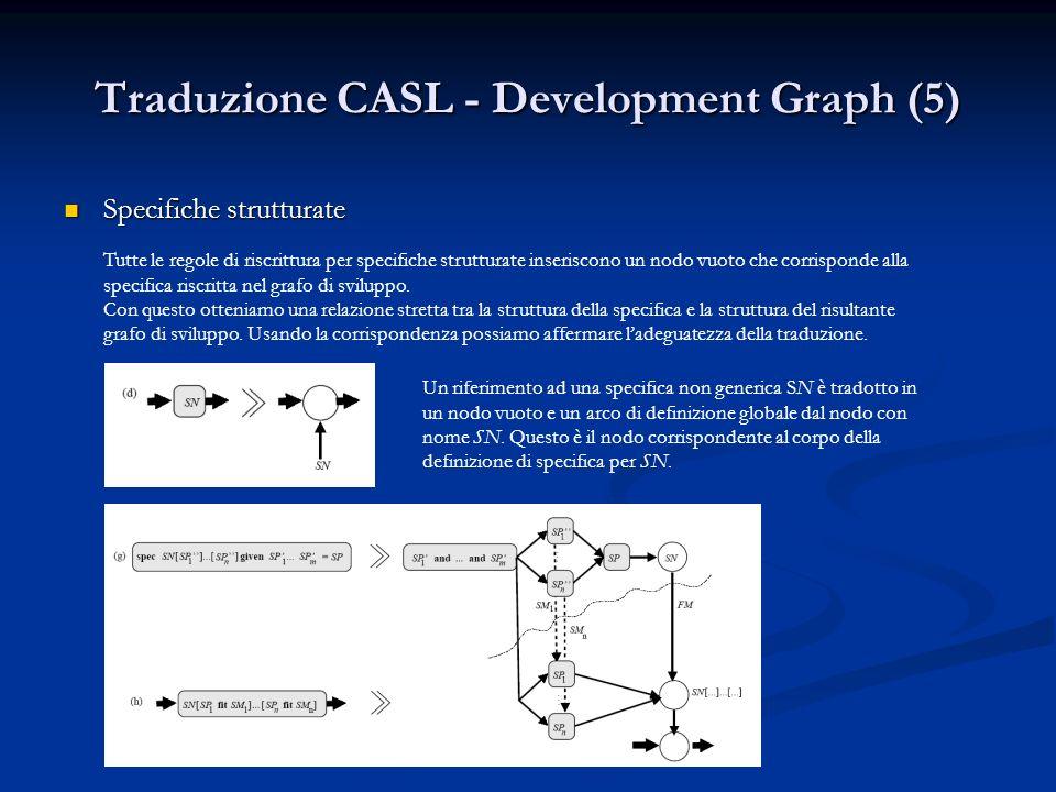 Traduzione CASL - Development Graph (5) Specifiche strutturate Specifiche strutturate Tutte le regole di riscrittura per specifiche strutturate inseriscono un nodo vuoto che corrisponde alla specifica riscritta nel grafo di sviluppo.