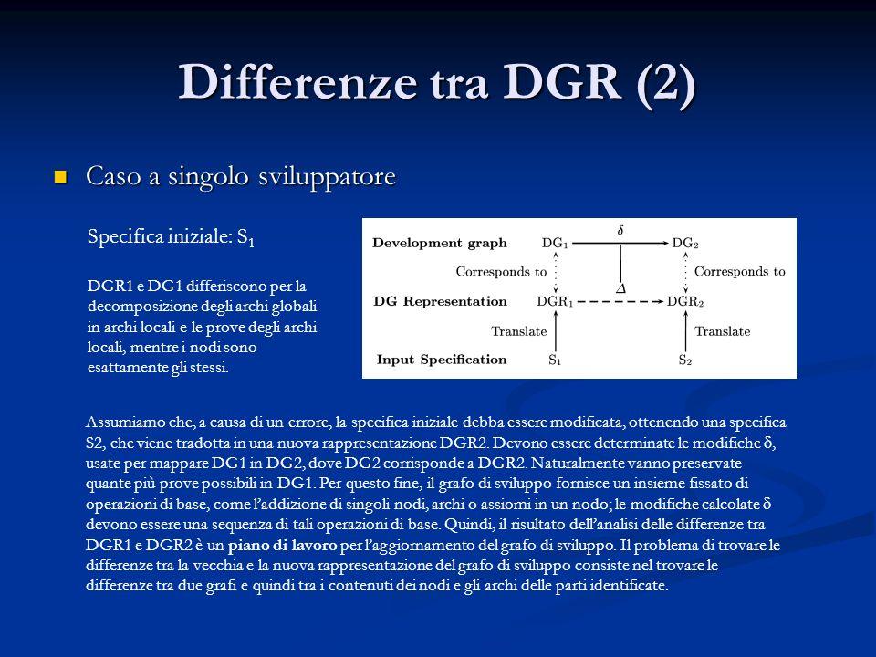 Differenze tra DGR (2) Caso a singolo sviluppatore Caso a singolo sviluppatore Specifica iniziale: S 1 DGR1 e DG1 differiscono per la decomposizione degli archi globali in archi locali e le prove degli archi locali, mentre i nodi sono esattamente gli stessi.