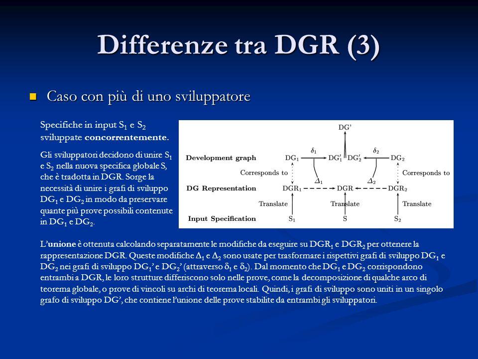 Differenze tra DGR (3) Caso con più di uno sviluppatore Caso con più di uno sviluppatore Specifiche in input S 1 e S 2 sviluppate concorrentemente.