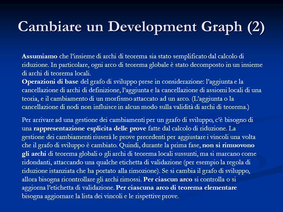 Cambiare un Development Graph (2) Assumiamo che linsieme di archi di teorema sia stato semplificato dal calcolo di riduzione.