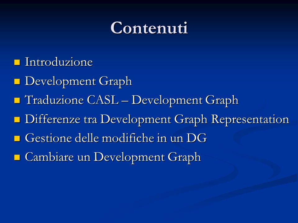 Contenuti Introduzione Introduzione Development Graph Development Graph Traduzione CASL – Development Graph Traduzione CASL – Development Graph Differenze tra Development Graph Representation Differenze tra Development Graph Representation Gestione delle modifiche in un DG Gestione delle modifiche in un DG Cambiare un Development Graph Cambiare un Development Graph