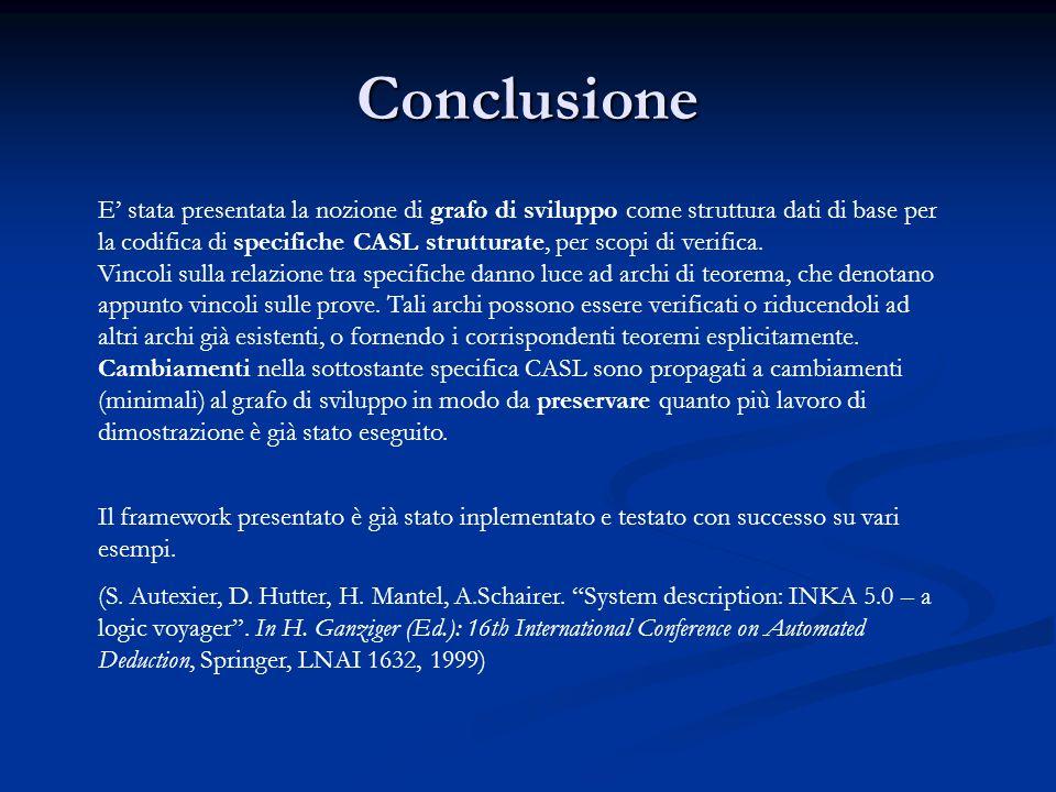 Conclusione E stata presentata la nozione di grafo di sviluppo come struttura dati di base per la codifica di specifiche CASL strutturate, per scopi di verifica.